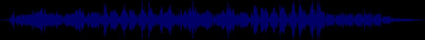 waveform of track #53974
