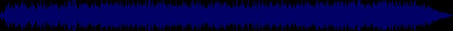 waveform of track #53977