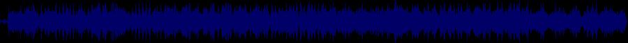 waveform of track #53982