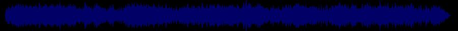 waveform of track #53983