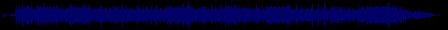 waveform of track #54003