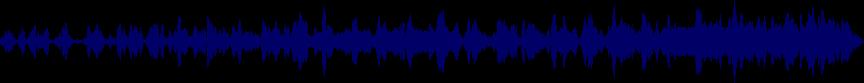 waveform of track #54006