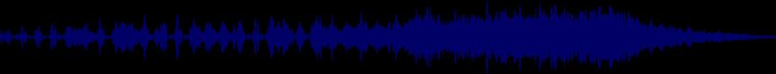 waveform of track #54013