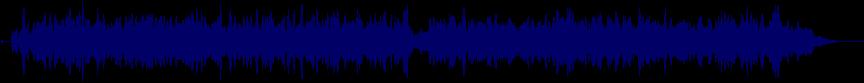 waveform of track #54033