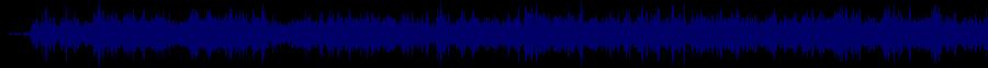 waveform of track #54034
