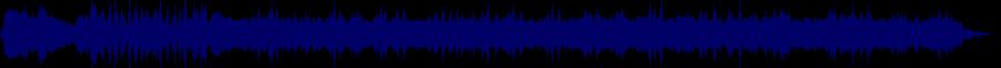 waveform of track #54035