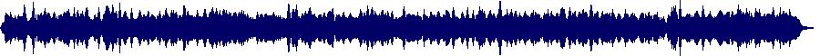 waveform of track #54046