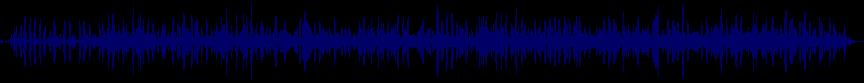 waveform of track #54053