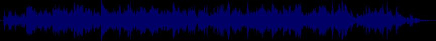 waveform of track #54055