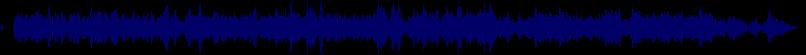 waveform of track #54056