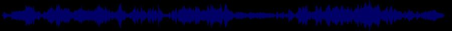 waveform of track #54067