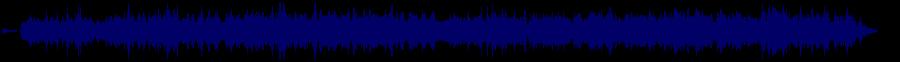waveform of track #54068
