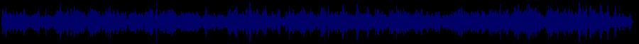 waveform of track #54076