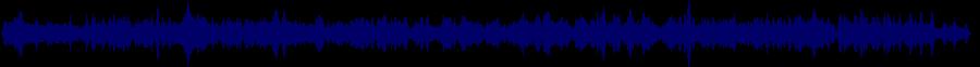 waveform of track #54085