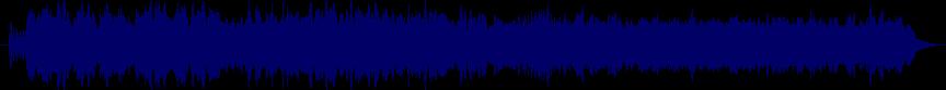 waveform of track #54105