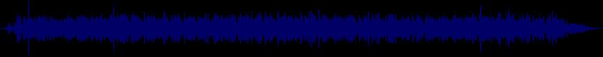 waveform of track #54119