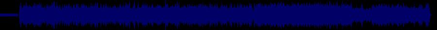 waveform of track #54129