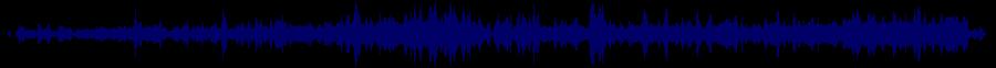 waveform of track #54141