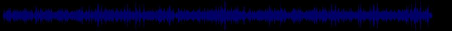 waveform of track #54145