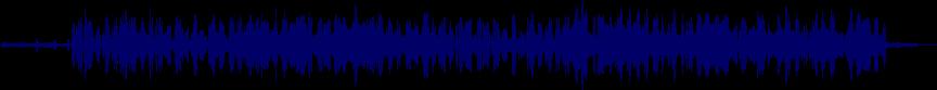waveform of track #54164