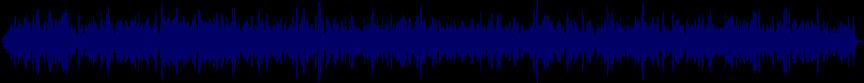 waveform of track #54200