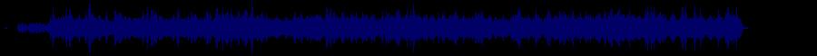 waveform of track #54214