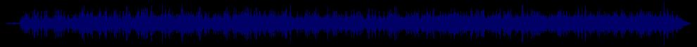 waveform of track #54215