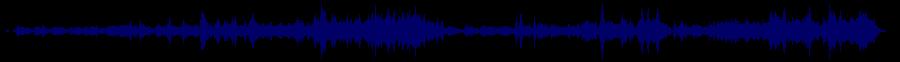 waveform of track #54223