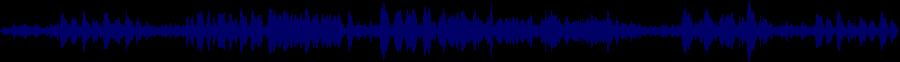 waveform of track #54231