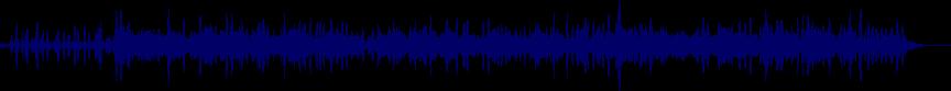 waveform of track #54247