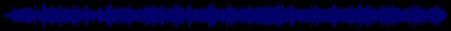 waveform of track #54263