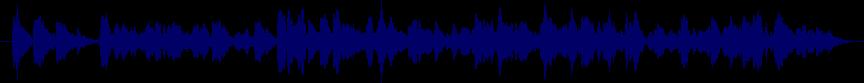 waveform of track #54276
