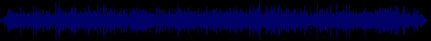 waveform of track #54281
