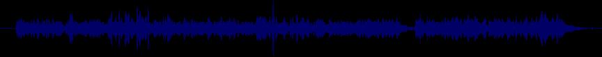 waveform of track #54300