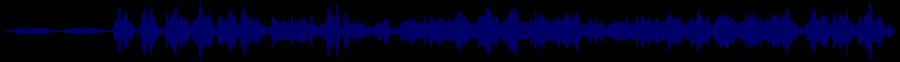 waveform of track #54302