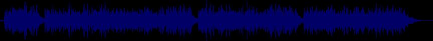 waveform of track #54307