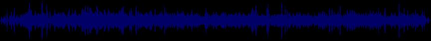 waveform of track #54321