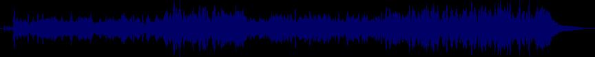 waveform of track #54323