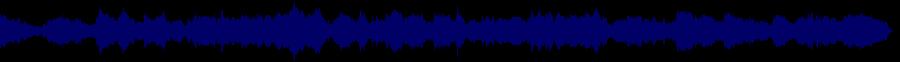 waveform of track #54364