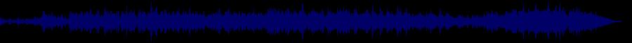 waveform of track #54370