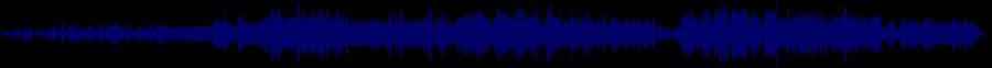 waveform of track #54381