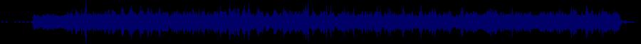 waveform of track #54385