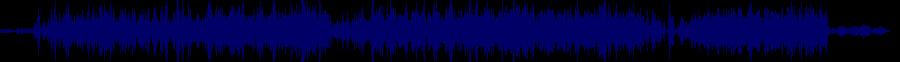 waveform of track #54400
