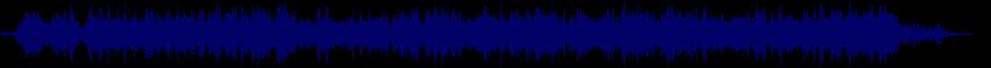 waveform of track #54445