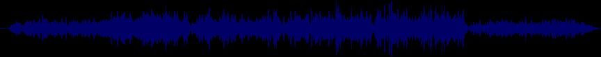 waveform of track #54463
