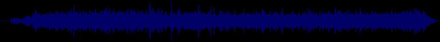 waveform of track #54475