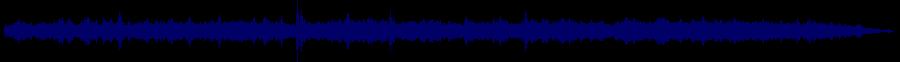 waveform of track #54495