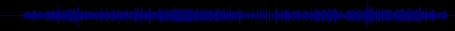 waveform of track #54508