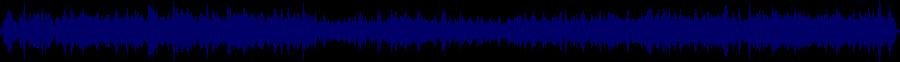 waveform of track #54509
