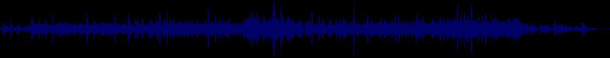 waveform of track #54534